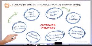 Customer Strategy